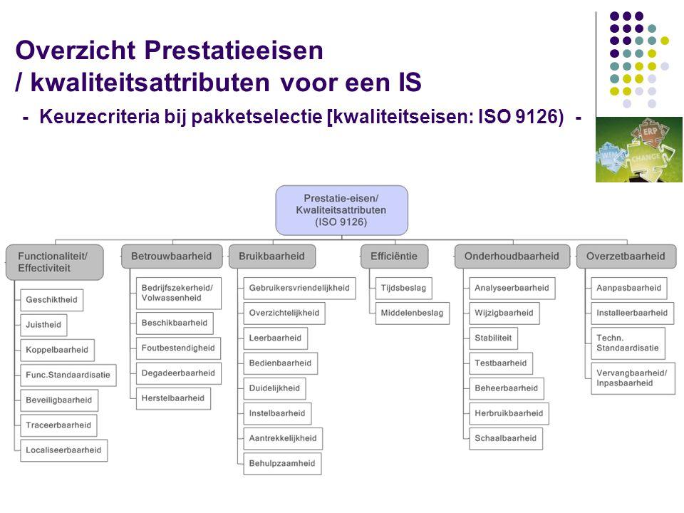 Overzicht Prestatieeisen / kwaliteitsattributen voor een IS - Keuzecriteria bij pakketselectie [kwaliteitseisen: ISO 9126) -